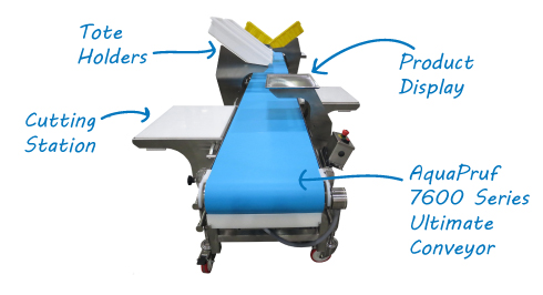 diagram of components on versatile sanitary assembly conveyor AquaPruf 7600 Series Ultimate