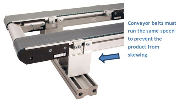 two precision move conveyor belts moving at same speed